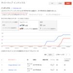 (第5回)アフィリエイトサイトの作り方 カスタム編