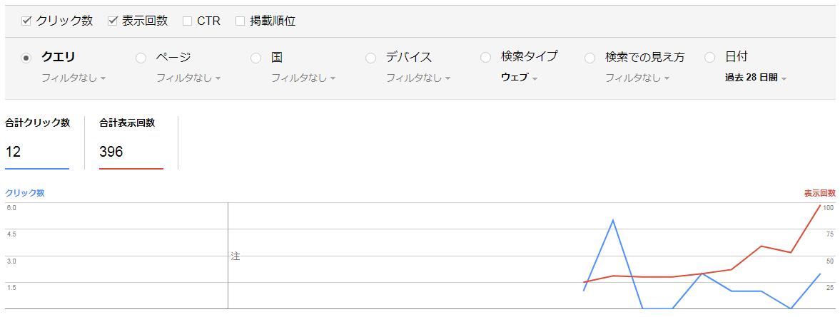 第5回 サイトカスタム編 がんちゃんブログ